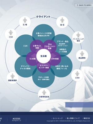 株式会社ヤラカス舘