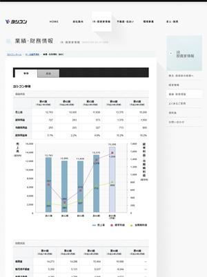 ヨシコン株式会社